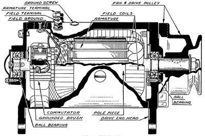 1942 jeep wiring diagram with C 93 G503 Wwii Jeep 6 Volt Autolite Generator Rebuild Restore on Willys Jeep Body Kit likewise C 34 G503 WWII Jeep Thermostat additionally 1965 F100 Wiring Harness further C 93 G503 WWII Jeep 6 volt Autolite Generator Rebuild Restore further Dodge Flathead 6 Engine Diagram.