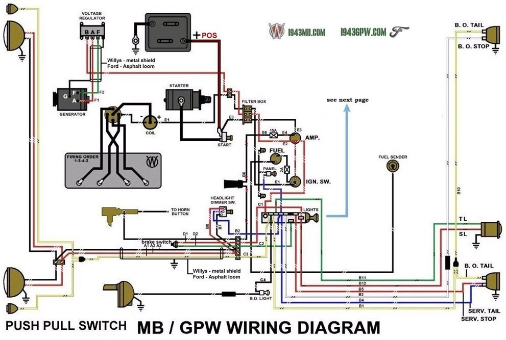 g503 wwii willys and ford early 1942 jeep wiring diagram 1945 ford gpw wiring diagram ford gpw wiring #2